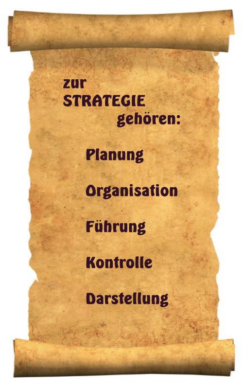 Strategie WALCOR-Walter Lemmer