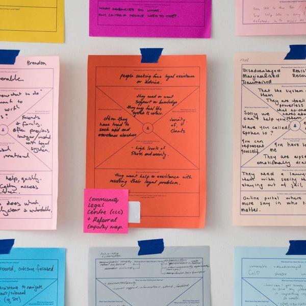 online-marketing strategie und Plan